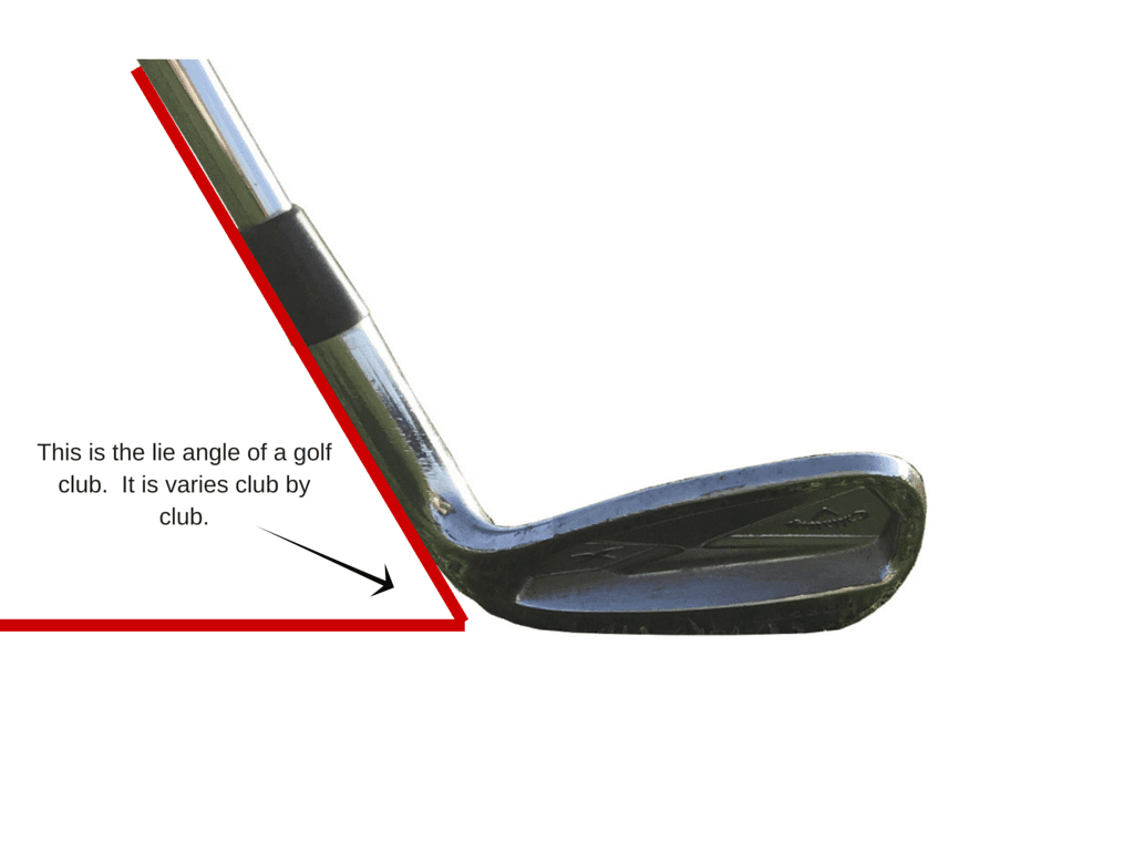 Lie angle of golf club