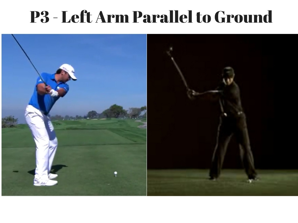 The Positions Of The Golf Swing P Classification System