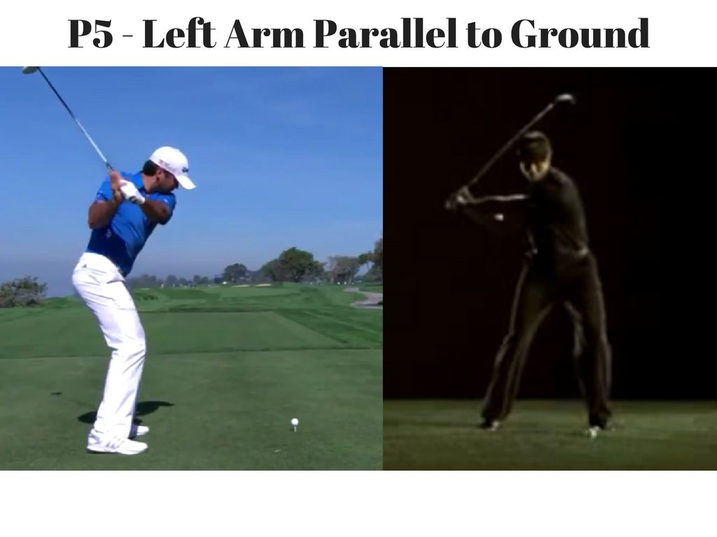 The Positions of the Golf Swing (P Classification system