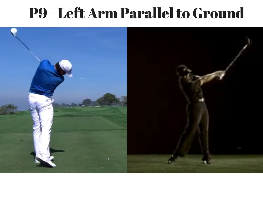 The Positions of the Golf Swing (P Classification system ...