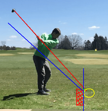 The Mid-Backswing Golf | The DIY Golfer